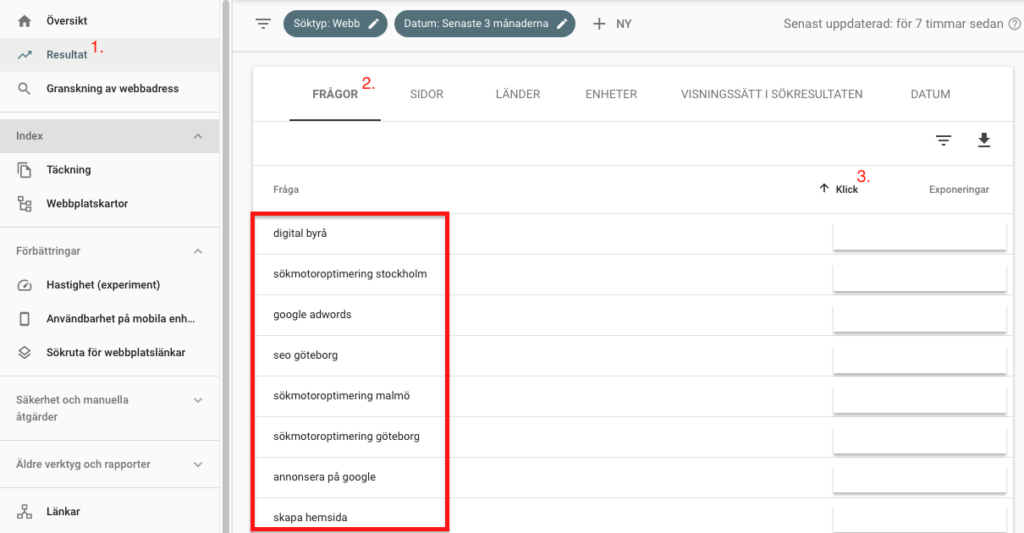 Sökord i Google Search Console