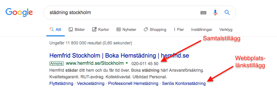 Exempel på samtals- och webbplatslänkstillägg i Google Ads
